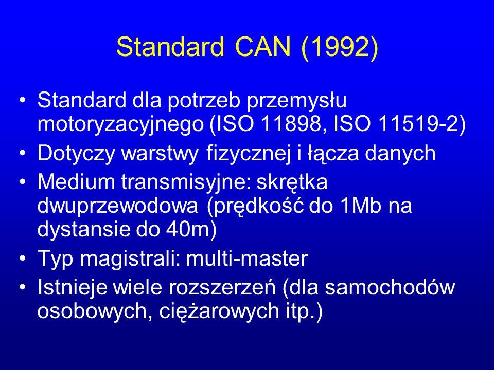 Standard CAN (1992) Standard dla potrzeb przemysłu motoryzacyjnego (ISO 11898, ISO 11519-2) Dotyczy warstwy fizycznej i łącza danych Medium transmisyj