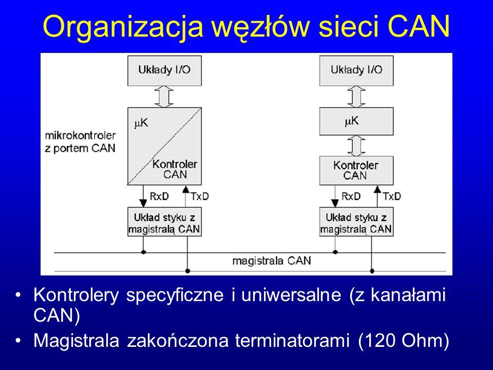 Organizacja węzłów sieci CAN Kontrolery specyficzne i uniwersalne (z kanałami CAN) Magistrala zakończona terminatorami (120 Ohm)