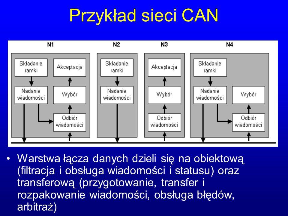 Przykład sieci CAN Warstwa łącza danych dzieli się na obiektową (filtracja i obsługa wiadomości i statusu) oraz transferową (przygotowanie, transfer i