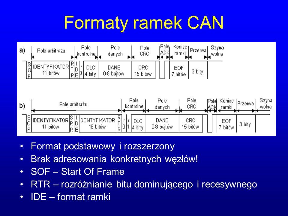 Formaty ramek CAN Format podstawowy i rozszerzony Brak adresowania konkretnych węzłów! SOF – Start Of Frame RTR – rozróżnianie bitu dominującego i rec