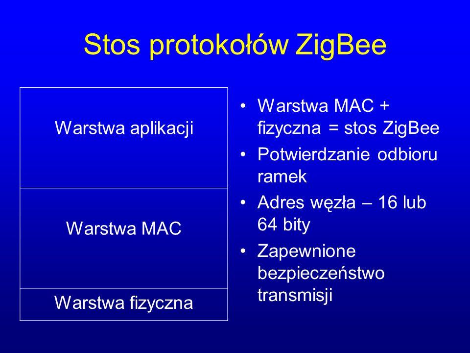 Stos protokołów ZigBee Warstwa MAC + fizyczna = stos ZigBee Potwierdzanie odbioru ramek Adres węzła – 16 lub 64 bity Zapewnione bezpieczeństwo transmi