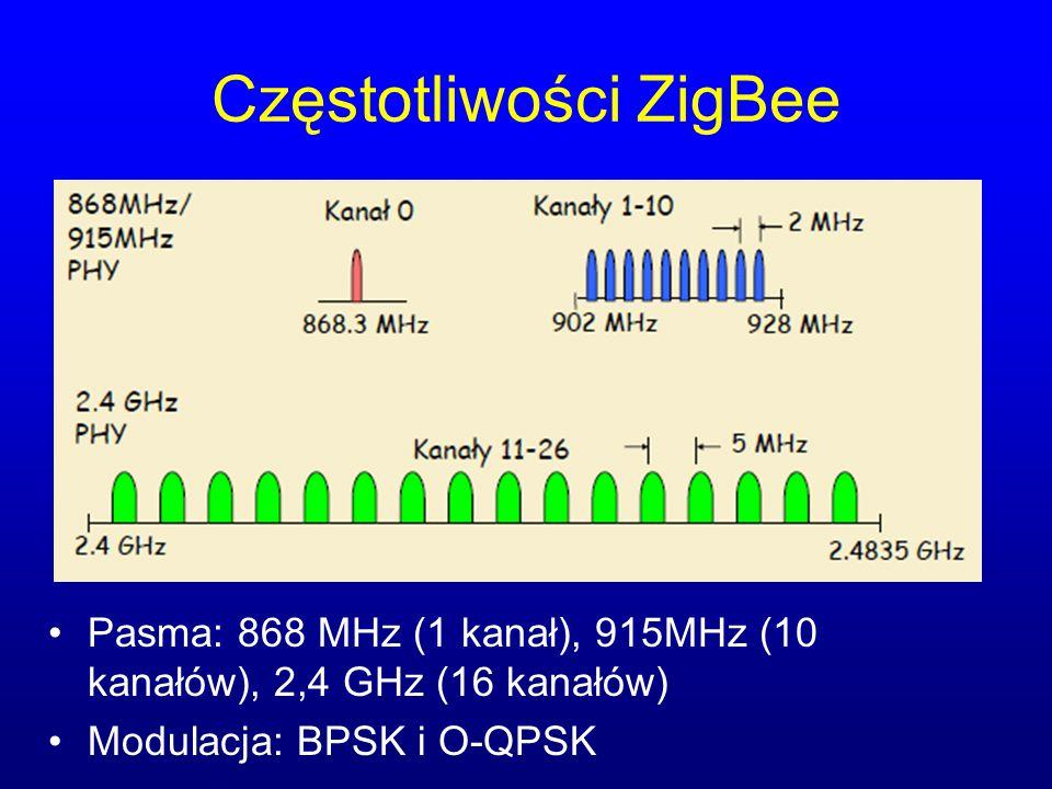 Częstotliwości ZigBee Pasma: 868 MHz (1 kanał), 915MHz (10 kanałów), 2,4 GHz (16 kanałów) Modulacja: BPSK i O-QPSK