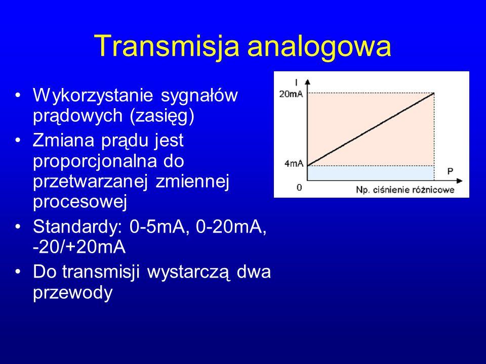 Transmisja analogowa Wykorzystanie sygnałów prądowych (zasięg) Zmiana prądu jest proporcjonalna do przetwarzanej zmiennej procesowej Standardy: 0-5mA,