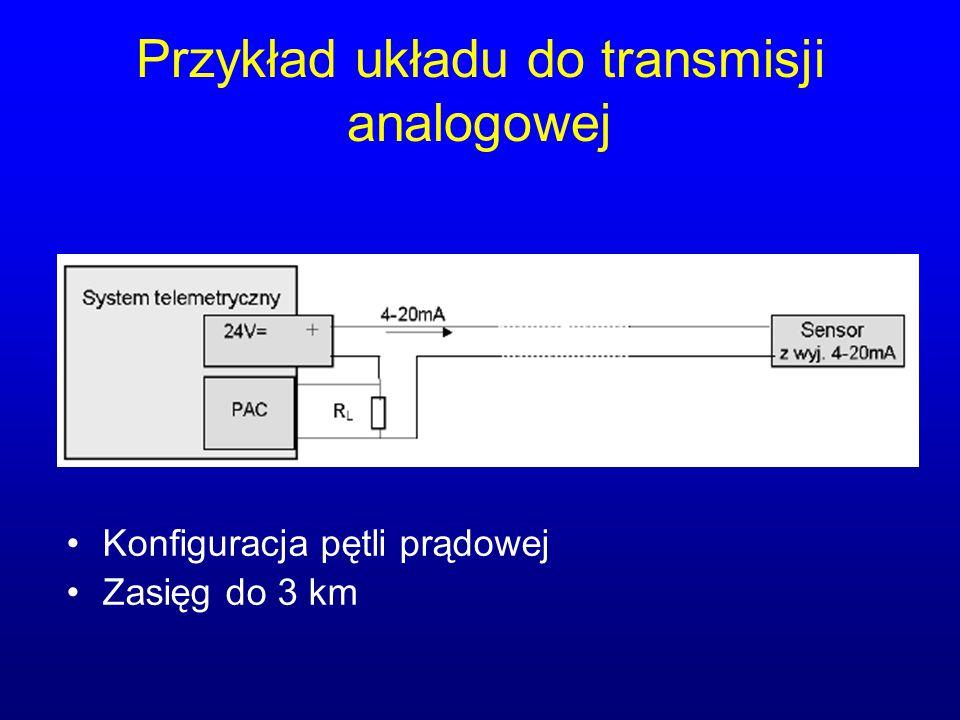 Przykład układu do transmisji analogowej Konfiguracja pętli prądowej Zasięg do 3 km