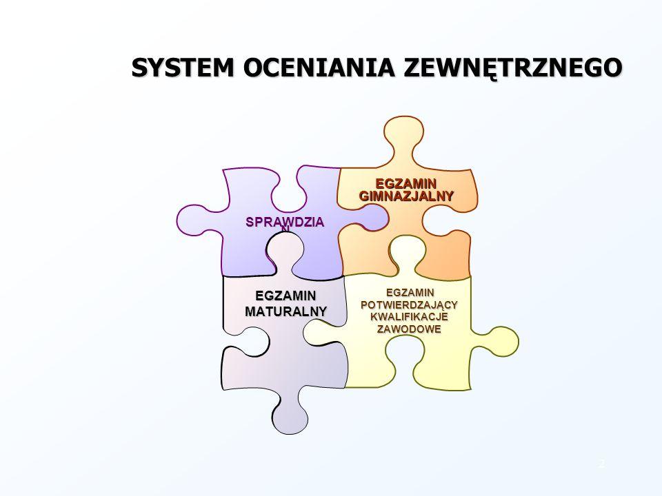2 SPRAWDZIA N EGZAMIN GIMNAZJALNY EGZAMIN POTWIERDZAJĄCY KWALIFIKACJE ZAWODOWE EGZAMIN MATURALNY SYSTEM OCENIANIA ZEWNĘTRZNEGO