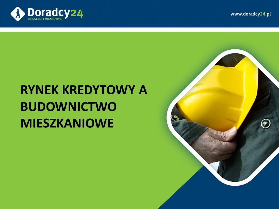 2014-11-202 Doradcy24 to solidny partner w finansowaniu nieruchomości