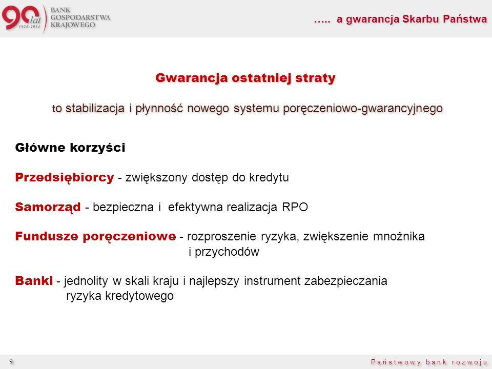 Gwarancja ostatniej straty t o stabilizacja i płynność nowego systemu poręczeniowo-gwarancyjnego.