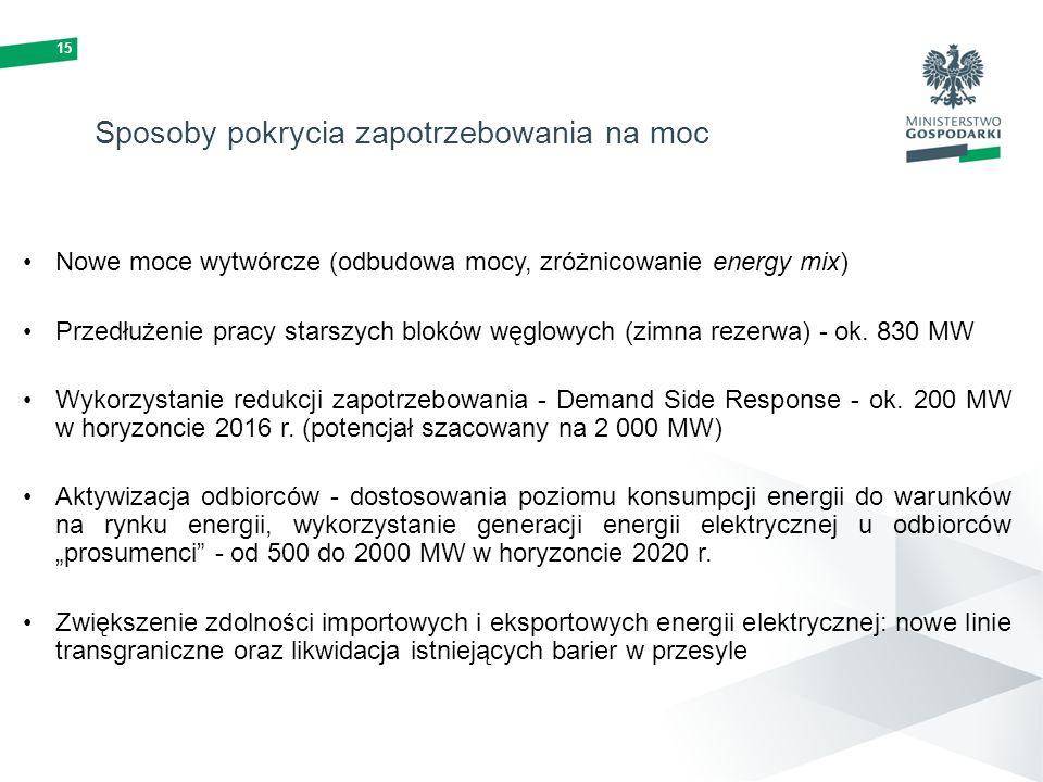 15 Sposoby pokrycia zapotrzebowania na moc Nowe moce wytwórcze (odbudowa mocy, zróżnicowanie energy mix) Przedłużenie pracy starszych bloków węglowych