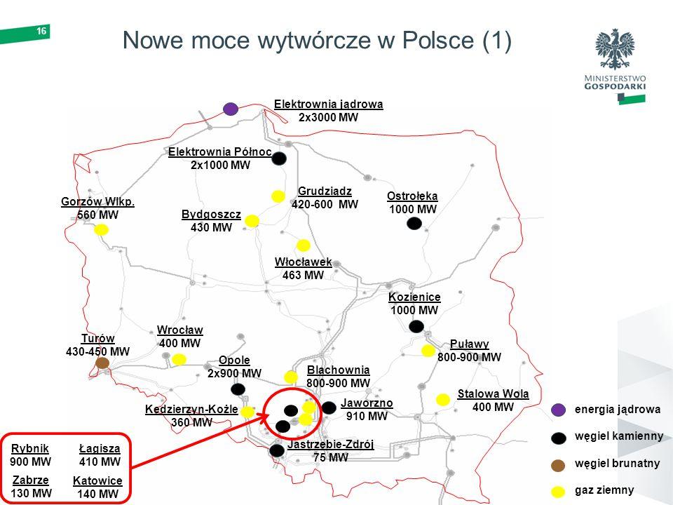 16 Kozienice 1000 MW Stalowa Wola 400 MW Ostrołęka 1000 MW Elektrownia jądrowa 2x3000 MW Opole 2x900 MW Nowe moce wytwórcze w Polsce (1) Elektrownia P