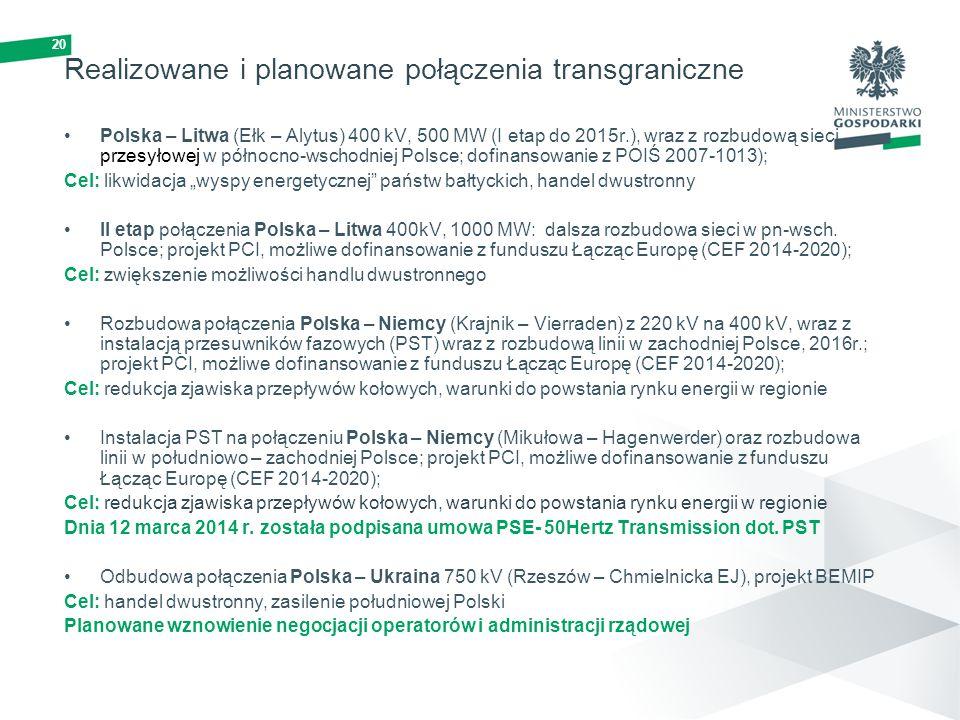 20 Realizowane i planowane połączenia transgraniczne Polska – Litwa (Ełk – Alytus) 400 kV, 500 MW (I etap do 2015r.), wraz z rozbudową sieci przesyłow