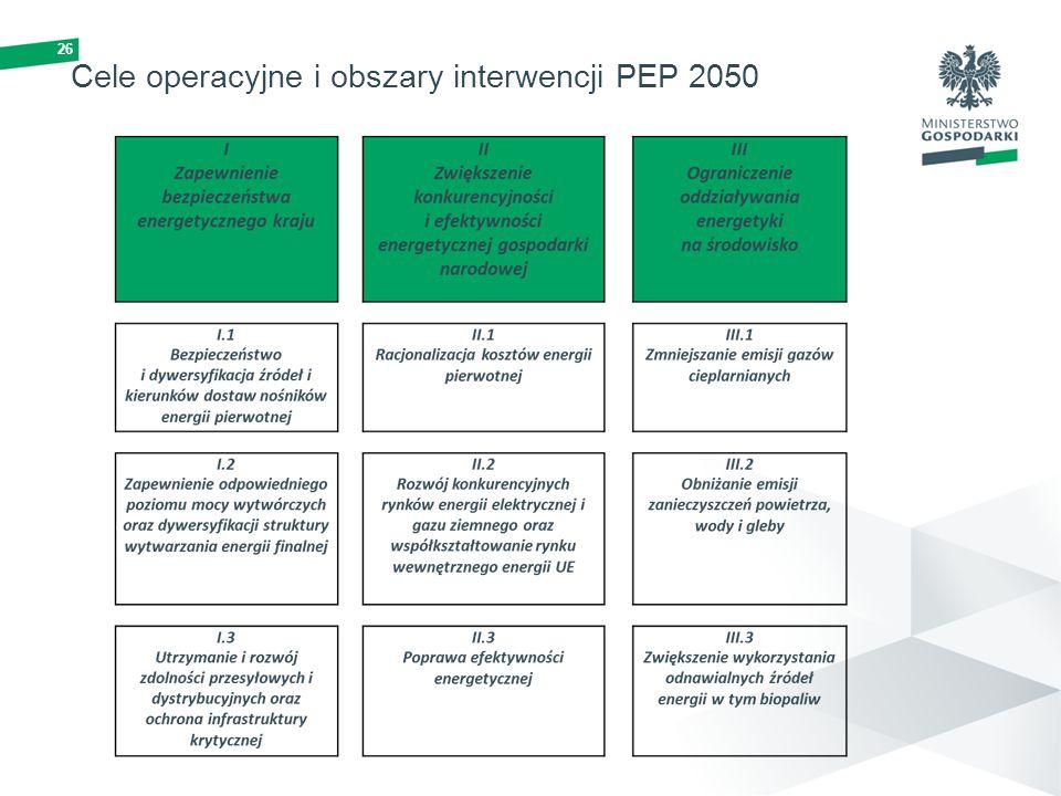 26 Cele operacyjne i obszary interwencji PEP 2050
