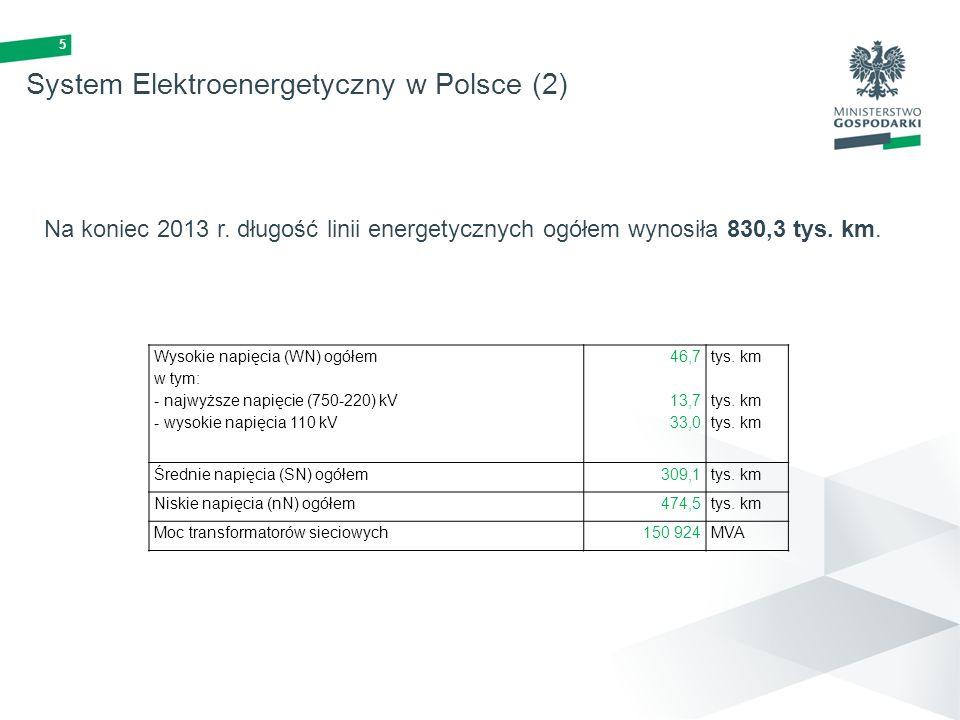 5 System Elektroenergetyczny w Polsce (2) Wysokie napięcia (WN) ogółem w tym: - najwyższe napięcie (750-220) kV - wysokie napięcia 110 kV 46,7 13,7 33