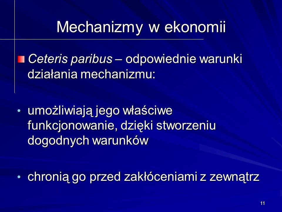 11 Mechanizmy w ekonomii Ceteris paribus – odpowiednie warunki działania mechanizmu: umożliwiają jego właściwe funkcjonowanie, dzięki stworzeniu dogodnych warunków umożliwiają jego właściwe funkcjonowanie, dzięki stworzeniu dogodnych warunków chronią go przed zakłóceniami z zewnątrz chronią go przed zakłóceniami z zewnątrz