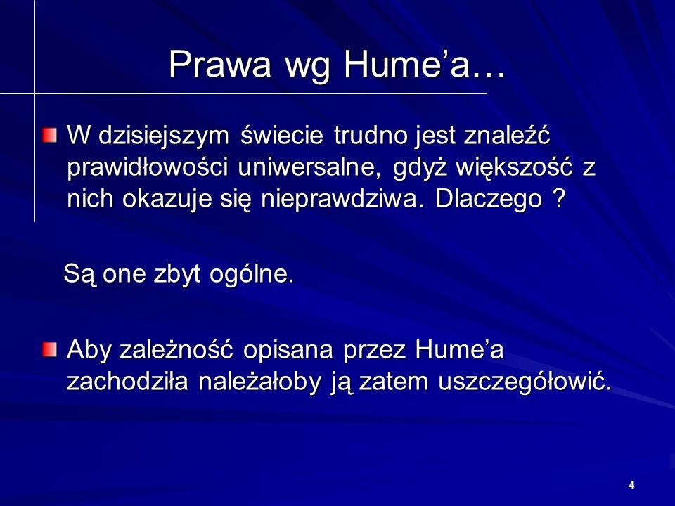 4 Prawa wg Hume'a… W dzisiejszym świecie trudno jest znaleźć prawidłowości uniwersalne, gdyż większość z nich okazuje się nieprawdziwa.