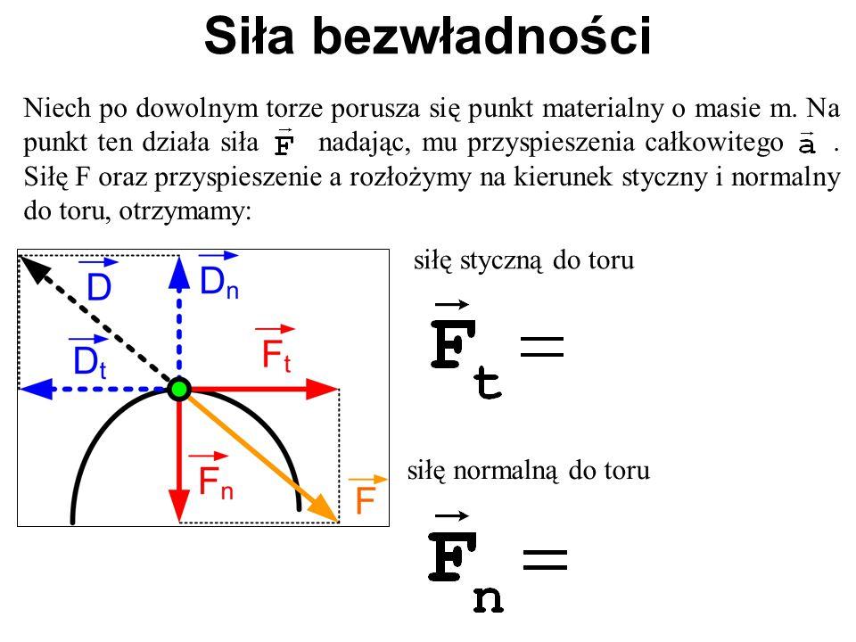 Niech po dowolnym torze porusza się punkt materialny o masie m. Na punkt ten działa siła nadając, mu przyspieszenia całkowitego. Siłę F oraz przyspies
