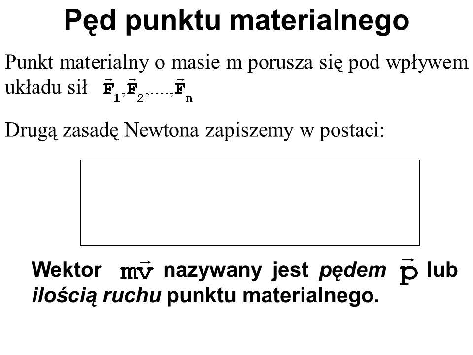 Punkt materialny o masie m porusza się pod wpływem układu sił Drugą zasadę Newtona zapiszemy w postaci: Pęd punktu materialnego Wektor nazywany jest p