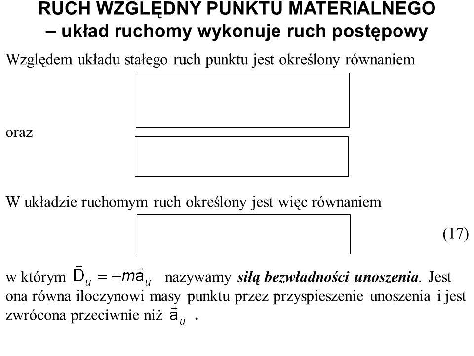 RUCH WZGLĘDNY PUNKTU MATERIALNEGO – układ ruchomy wykonuje ruch postępowy Względem układu stałego ruch punktu jest określony równaniem W układzie ruch
