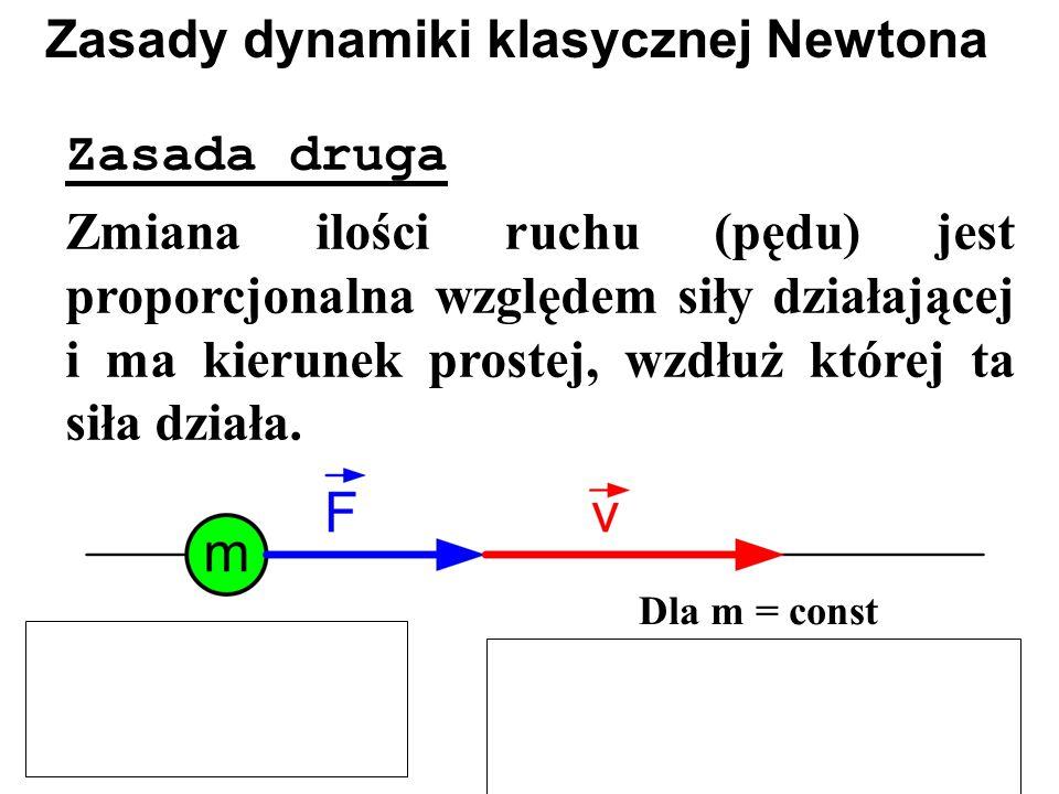Zasada druga Zmiana ilości ruchu (pędu) jest proporcjonalna względem siły działającej i ma kierunek prostej, wzdłuż której ta siła działa. Dla m = con