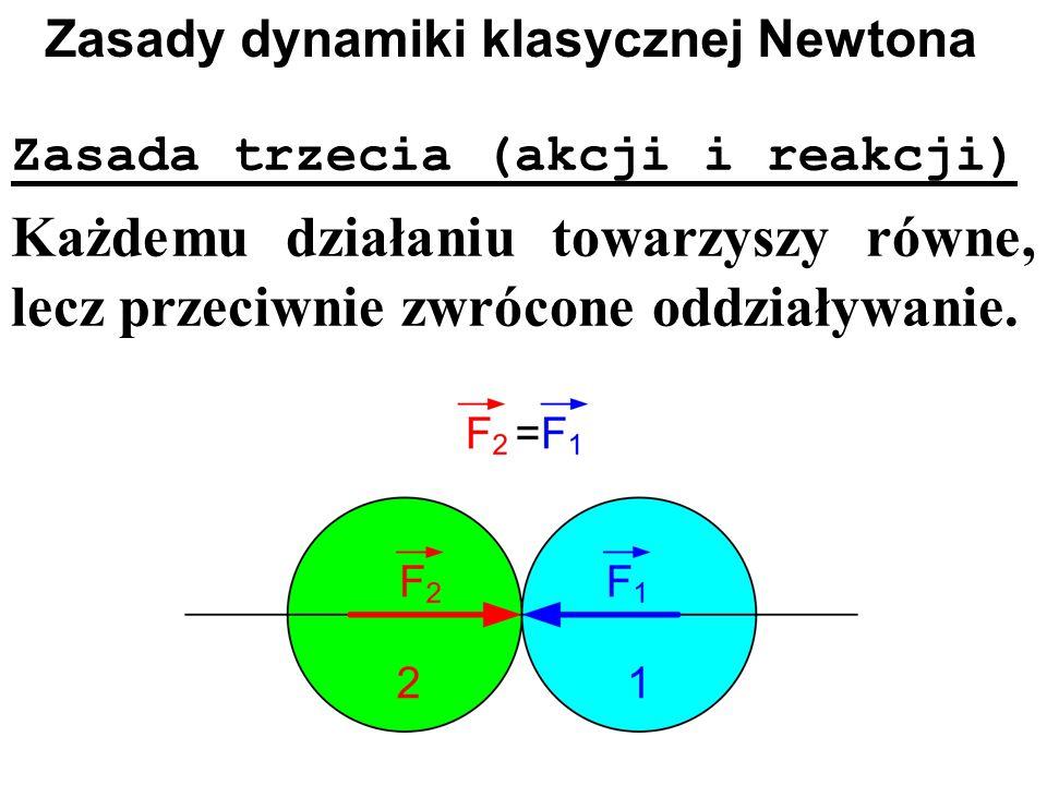 Zasada trzecia (akcji i reakcji) Każdemu działaniu towarzyszy równe, lecz przeciwnie zwrócone oddziaływanie. Zasady dynamiki klasycznej Newtona