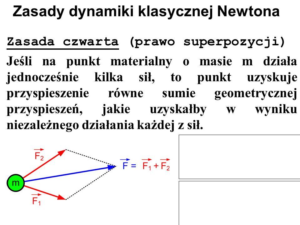 Zasada czwarta (prawo superpozycji) Jeśli na punkt materialny o masie m działa jednocześnie kilka sił, to punkt uzyskuje przyspieszenie równe sumie ge
