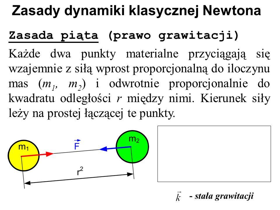 Zasada piąta (prawo grawitacji) Każde dwa punkty materialne przyciągają się wzajemnie z siłą wprost proporcjonalną do iloczynu mas (m 1, m 2 ) i odwro