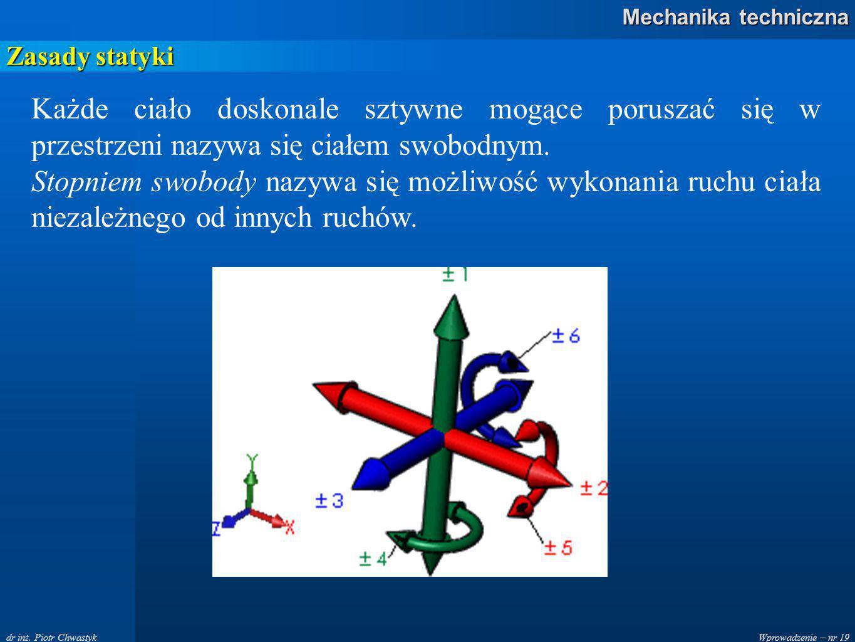 Wprowadzenie – nr 19 Mechanika techniczna dr inż.
