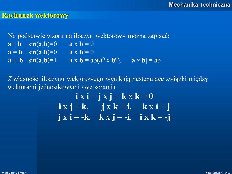 Wprowadzenie – nr 43 Mechanika techniczna dr inż.