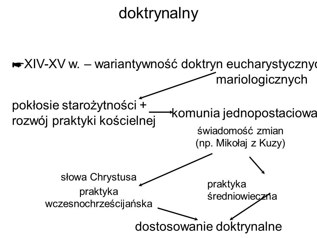 Średniowieczny pluralizm doktrynalny ☛ XIV-XV w. – wariantywność doktryn eucharystycznych mariologicznych pokłosie starożytności + rozwój praktyki koś