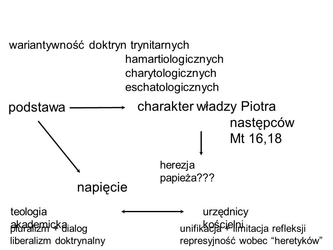 Średniowieczny pluralizm doktrynalny wariantywność doktryn trynitarnych hamartiologicznych charytologicznych eschatologicznych podstawa herezja papież