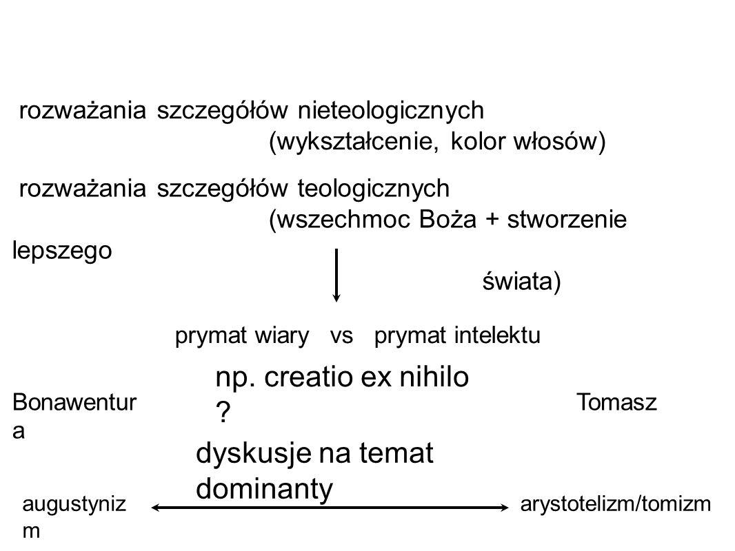 Średniowieczny detalizm rozważania szczegółów nieteologicznych (wykształcenie, kolor włosów) np. creatio ex nihilo ? prymat wiary vs prymat intelektu