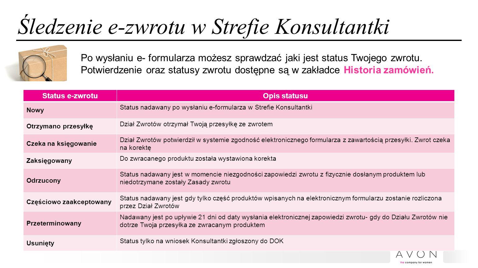 Śledzenie e-zwrotu w Strefie Konsultantki Status e-zwrotuOpis statusu Nowy Status nadawany po wysłaniu e-formularza w Strefie Konsultantki Otrzymano p