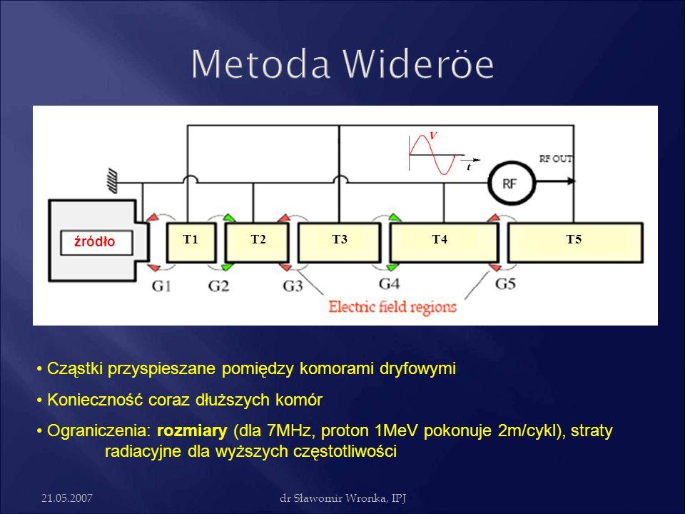 21.05.2007dr Sławomir Wronka, IPJ T5 Cząstki przyspieszane pomiędzy komorami dryfowymi Konieczność coraz dłuższych komór Ograniczenia: rozmiary (dla 7