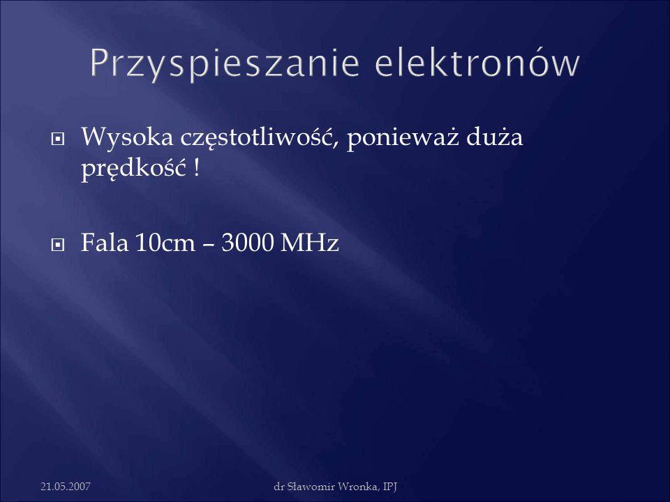 21.05.2007dr Sławomir Wronka, IPJ  Wysoka częstotliwość, ponieważ duża prędkość !  Fala 10cm – 3000 MHz