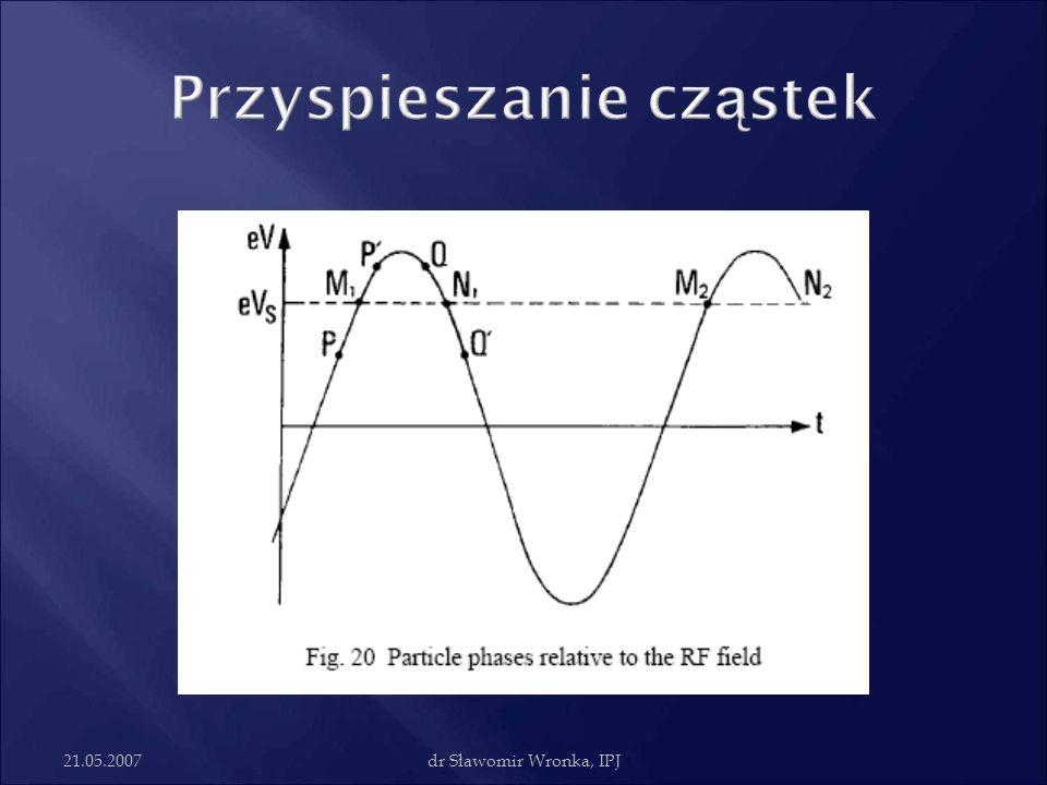 21.05.2007dr Sławomir Wronka, IPJ
