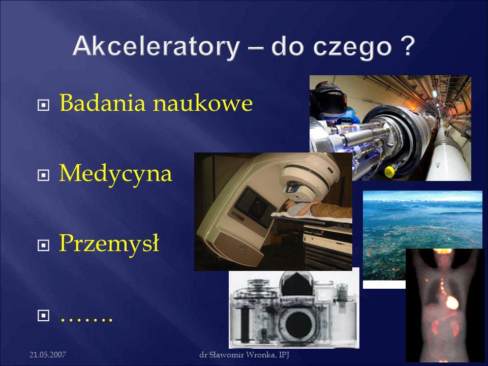 21.05.2007dr Sławomir Wronka, IPJ  Badania naukowe  Medycyna  Przemysł  …….