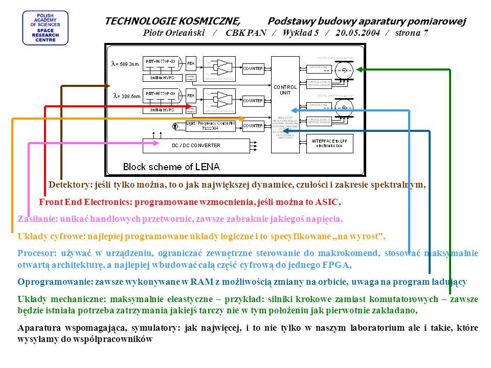 """TECHNOLOGIE KOSMICZNE, Podstawy budowy aparatury pomiarowej Piotr Orleański / CBK PAN / Wykład 5 / 20.05.2004 / strona 7 Detektory: jeśli tylko można, to o jak największej dynamice, czułości i zakresie spektralnym, Front End Electronics: programowane wzmocnienia, jeśli można to ASIC, Zasilanie: unikać handlowych przetwornic, zawsze zabraknie jakiegoś napięcia, Układy cyfrowe: najlepiej programowane układy logiczne i to specyfikowane """"na wyrost , Procesor: używać w urządzeniu, ograniczać zewnętrzne sterowanie do makrokomend, stosować maksymalnie otwartą architekturę, a najlepiej wbudować całą część cyfrową do jednego FPGA, Oprogramowanie: zawsze wykonywane w RAM z możliwością zmiany na orbicie, uwaga na program ładujący Układy mechaniczne: maksymalnie eleastyczne – przykład: silniki krokowe zamiast komutatorowych – zawsze będzie istniała potrzeba zatrzymania jakiejś tarczy nie w tym położeniu jak pierwotnie zakładano, Aparatura wspomagająca, symulatory: jak najwięcej, i to nie tylko w naszym laboratorium ale i takie, które wysyłamy do współpracowników"""