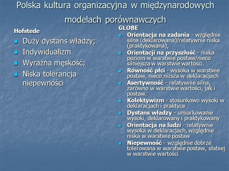 Style kierowania w MSP Autokracja Demokracja