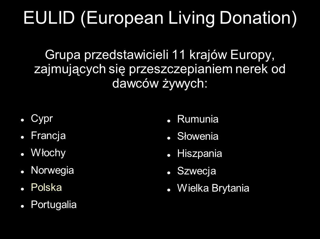EULID (European Living Donation) Grupa przedstawicieli 11 krajów Europy, zajmujących się przeszczepianiem nerek od dawców żywych: Cypr Francja Włochy Norwegia Polska Portugalia Rumunia Słowenia Hiszpania Szwecja Wielka Brytania