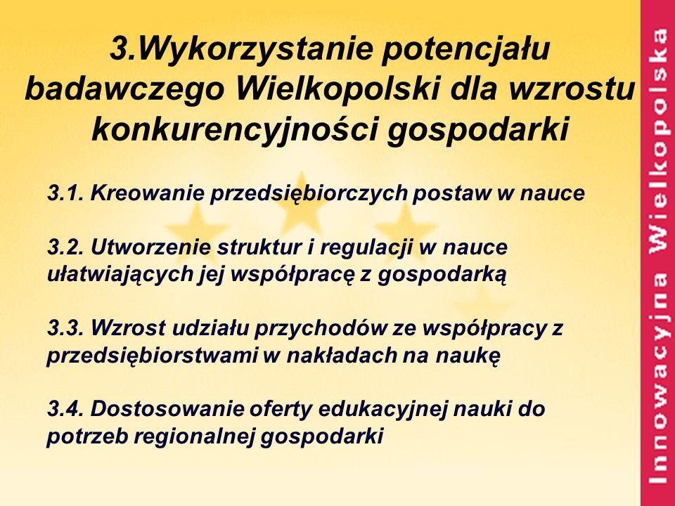 3.Wykorzystanie potencjału badawczego Wielkopolski dla wzrostu konkurencyjności gospodarki 3.1. Kreowanie przedsiębiorczych postaw w nauce 3.2. Utworz