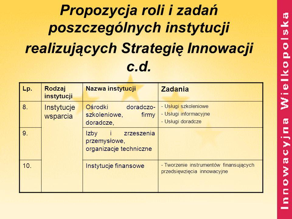 Propozycja roli i zadań poszczególnych instytucji realizujących Strategię Innowacji c.d. Lp.Rodzaj instytucji Nazwa instytucji Zadania 8. Instytucje w