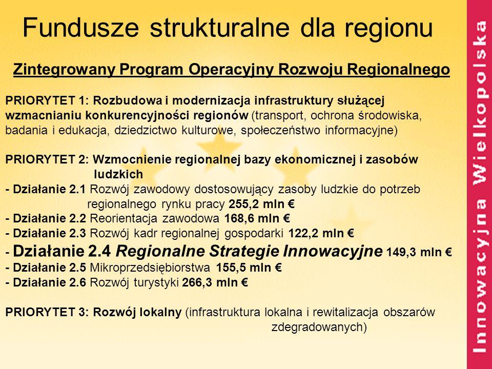 Fundusze strukturalne dla regionu Zintegrowany Program Operacyjny Rozwoju Regionalnego PRIORYTET 1: Rozbudowa i modernizacja infrastruktury służącej w