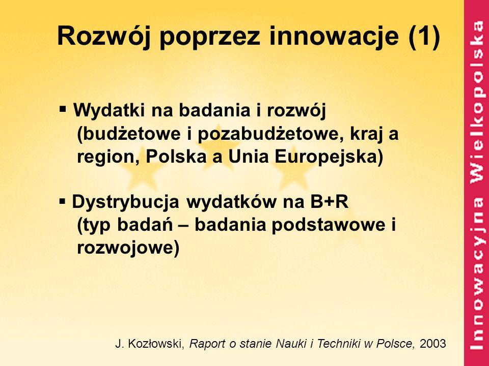 Rozwój poprzez innowacje (1)  Wydatki na badania i rozwój (budżetowe i pozabudżetowe, kraj a region, Polska a Unia Europejska)  Dystrybucja wydatków