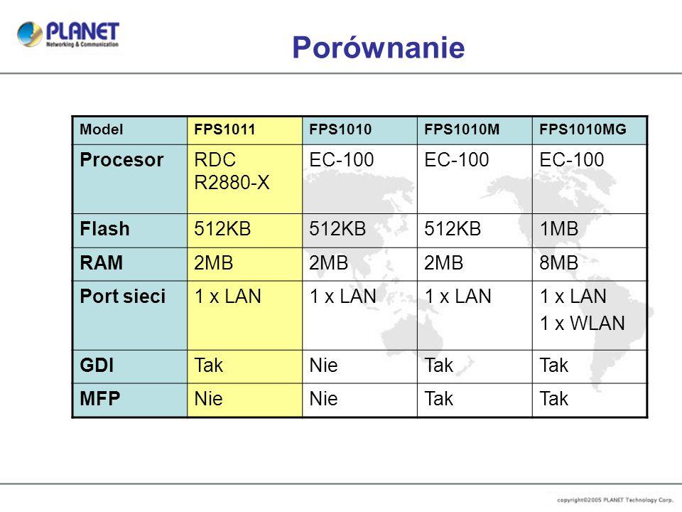 Porównanie ModelFPS1011FPS1010FPS1010MFPS1010MG ProcesorRDC R2880-X EC-100 Flash512KB 1MB RAM2MB 8MB Port sieci1 x LAN 1 x WLAN GDITakNieTak MFPNie Tak