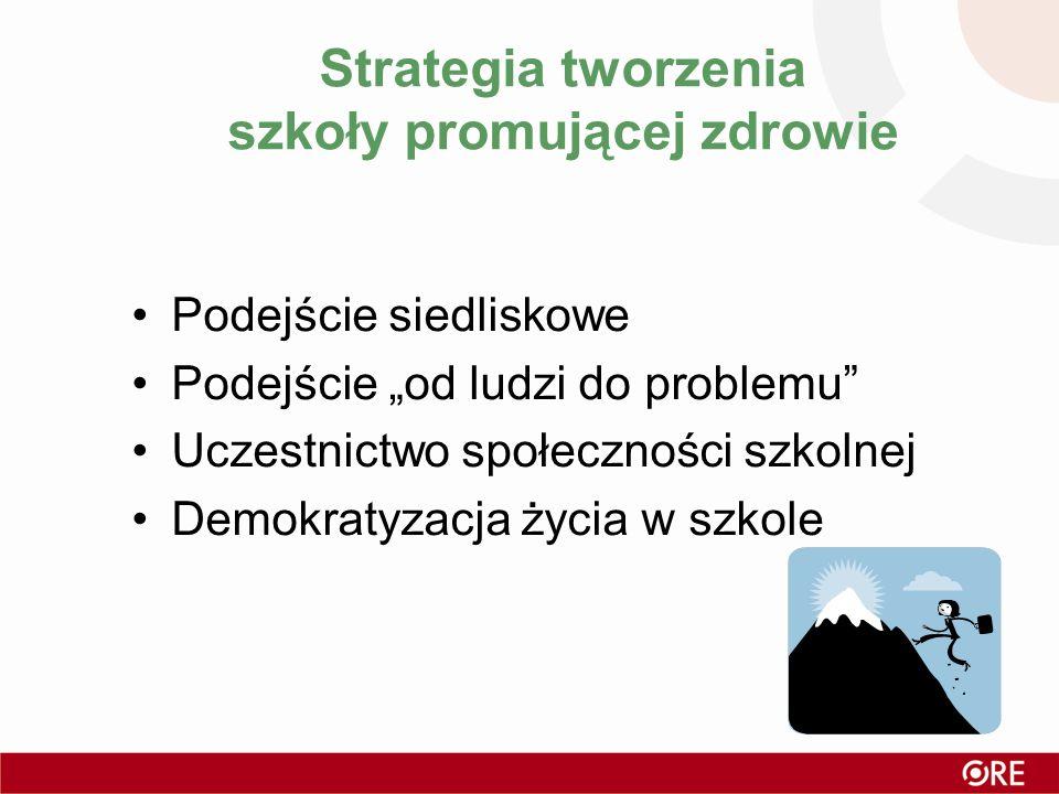 """Strategia tworzenia szkoły promującej zdrowie Podejście siedliskowe Podejście """"od ludzi do problemu Uczestnictwo społeczności szkolnej Demokratyzacja życia w szkole"""
