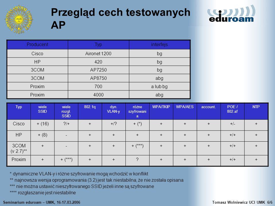 Seminarium eduroam – UMK, 16-17.03.2006Tomasz Wolniewicz UCI UMK6/6 Przegląd cech testowanych AP Typwiele SSID wiele rozgł.