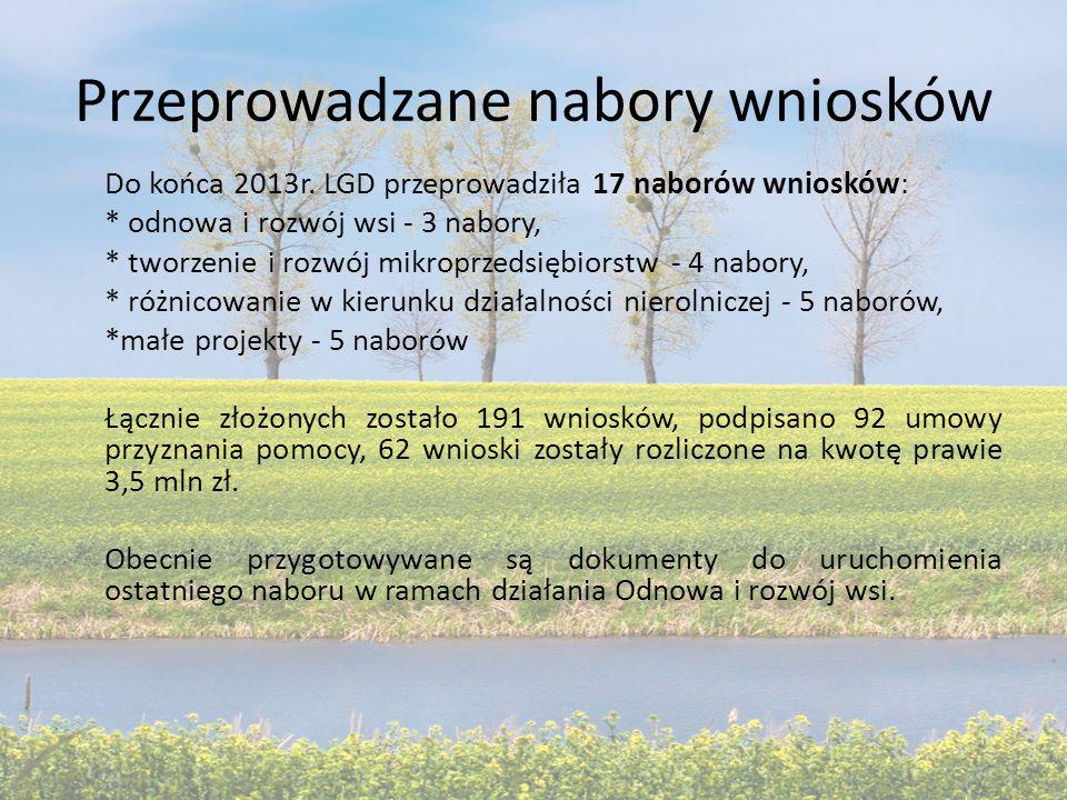 Przeprowadzane nabory wniosków Do końca 2013r.