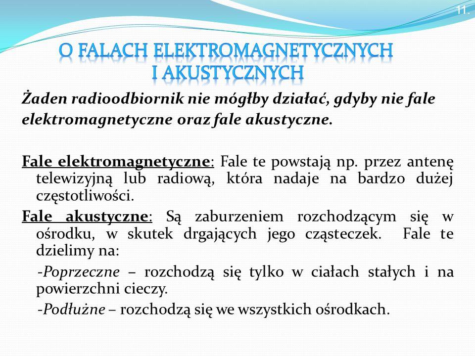 Żaden radioodbiornik nie mógłby działać, gdyby nie fale elektromagnetyczne oraz fale akustyczne.