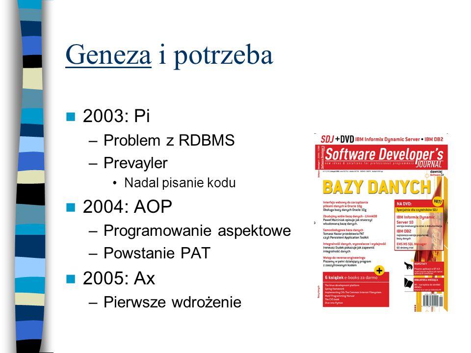 Geneza i potrzeba 2003: Pi –Problem z RDBMS –Prevayler Nadal pisanie kodu 2004: AOP –Programowanie aspektowe –Powstanie PAT 2005: Ax –Pierwsze wdrożenie