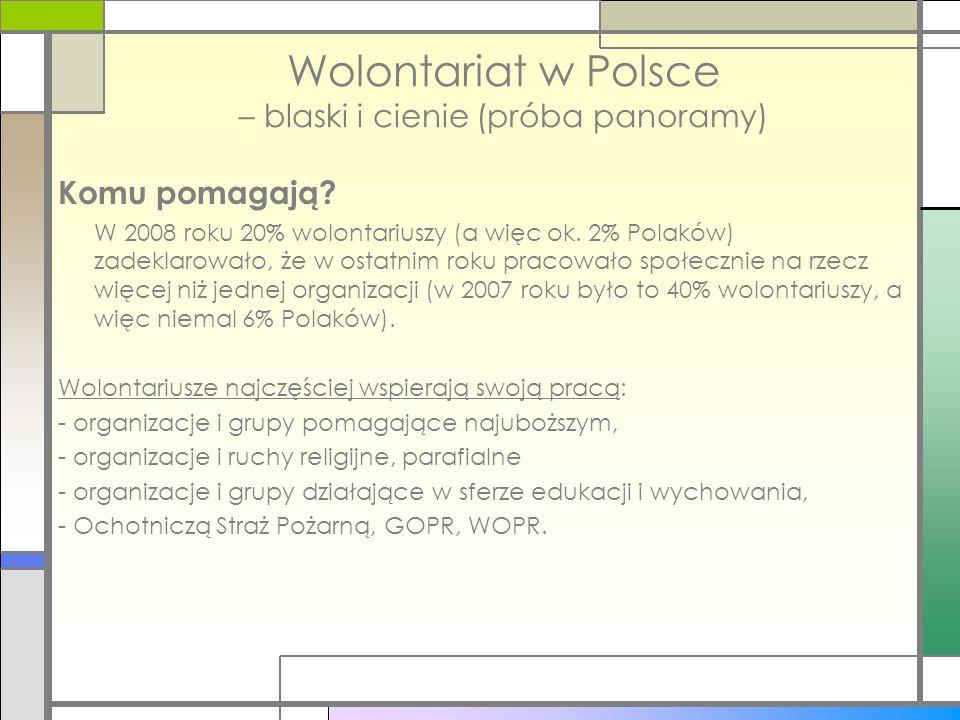 Wolontariat w Polsce – blaski i cienie (próba panoramy) Komu pomagają? W 2008 roku 20% wolontariuszy (a więc ok. 2% Polaków) zadeklarowało, że w ostat