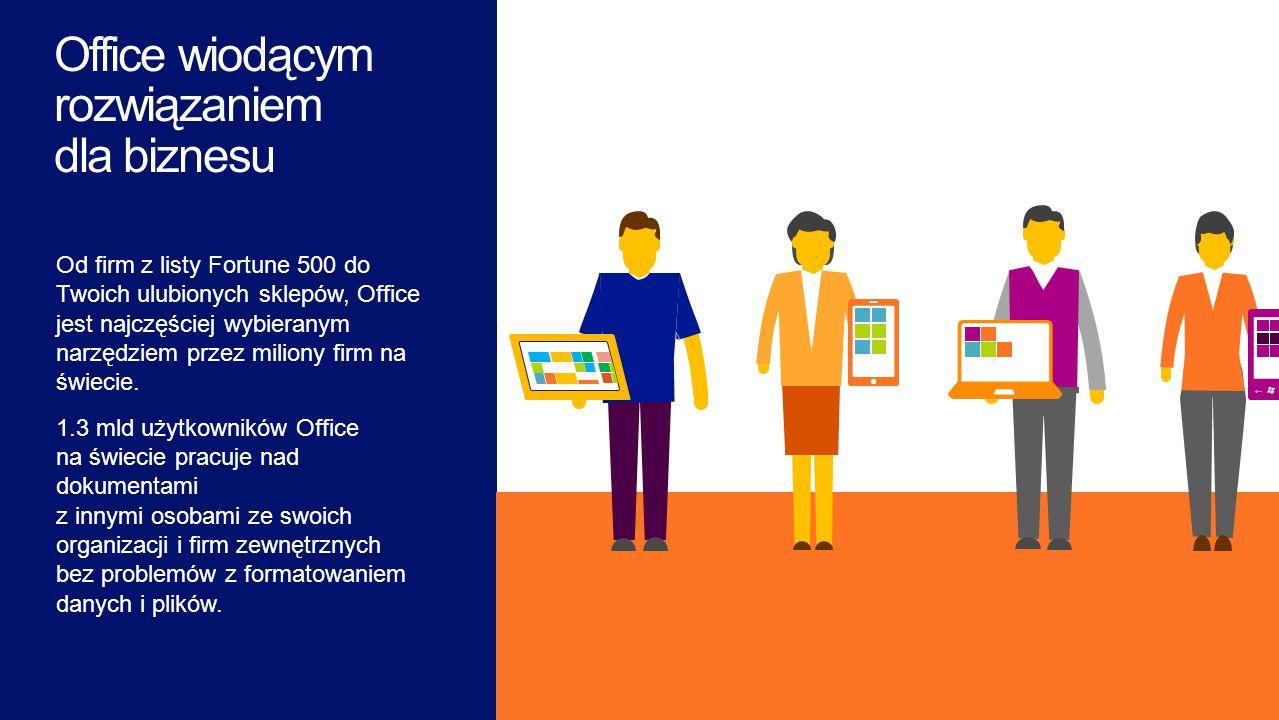 Od firm z listy Fortune 500 do Twoich ulubionych sklepów, Office jest najczęściej wybieranym narzędziem przez miliony firm na świecie. 1.3 mld użytkow
